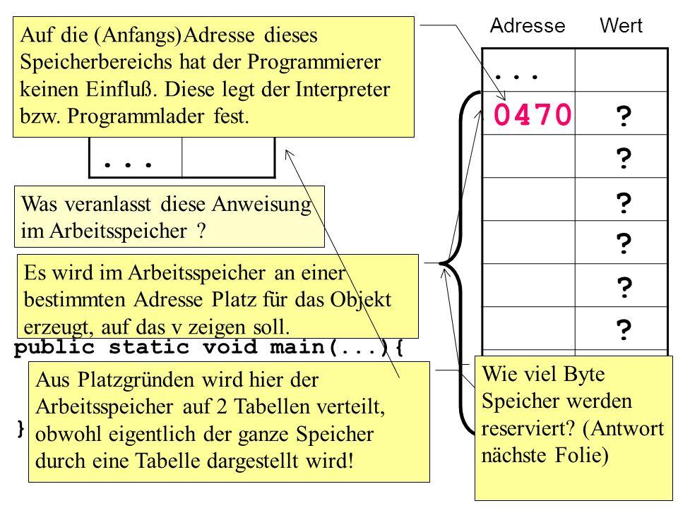v AdresseWert... 0120... public static void main(...){ int[] v; v=new int[2]; } Was veranlasst diese Anweisung im Arbeitsspeicher ? Es wird im Arbeits