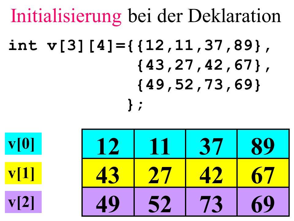 Initialisierung bei der Deklaration int v[3][4]={{12,11,37,89}, {43,27,42,67}, {49,52,73,69} }; 49527369 43274267 12113789 v[0] v[1] v[2]