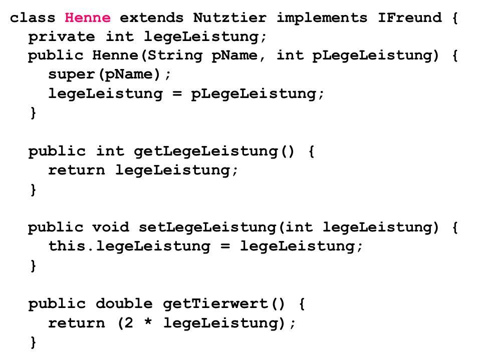 class Henne extends Nutztier implements IFreund { private int legeLeistung; public Henne(String pName, int pLegeLeistung) { super(pName); legeLeistung