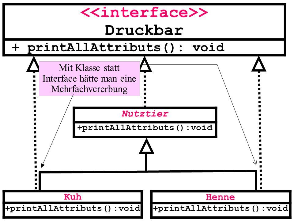 Nutztier +printAllAttributs():void Kuh +printAllAttributs():void Henne +printAllAttributs():void > Druckbar + printAllAttributs(): void Mit Klasse sta