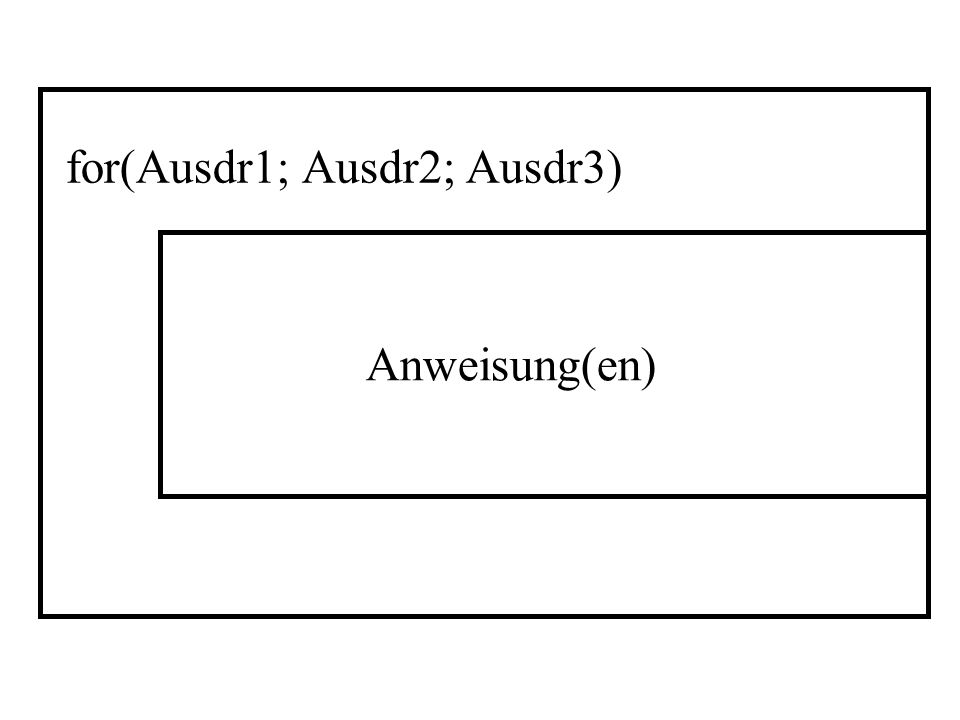 Anweisung(en) for(Ausdr1; Ausdr2; Ausdr3)