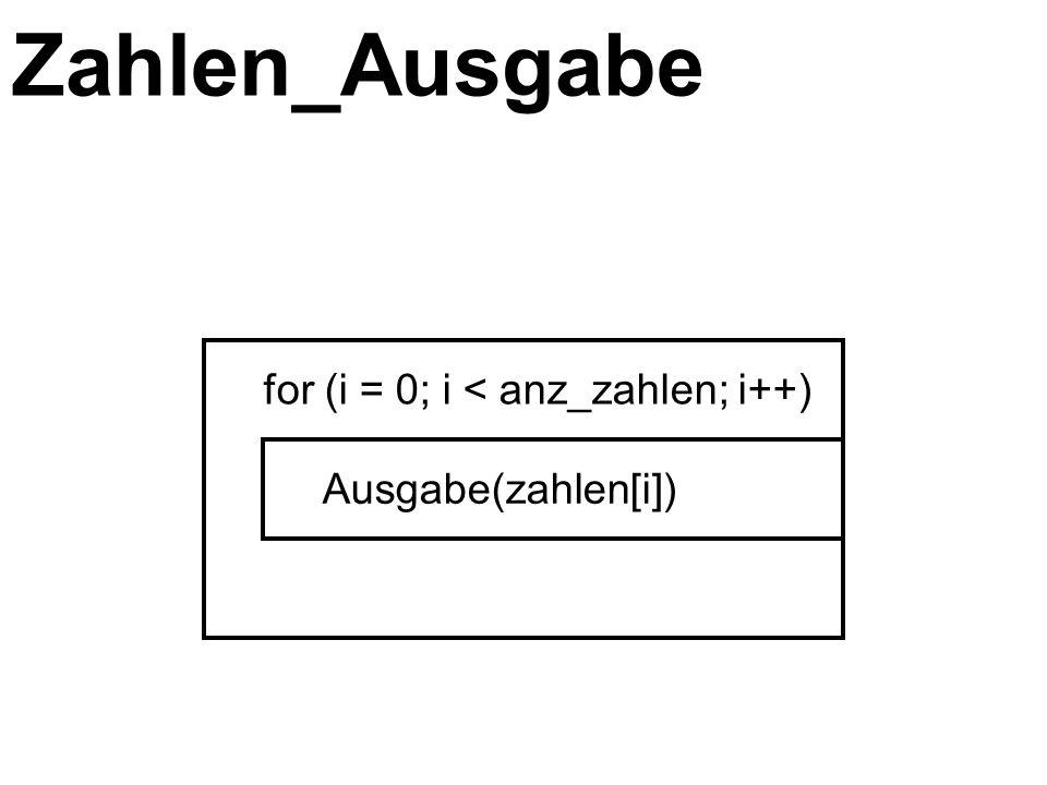 Zahlen_Ausgabe for (i = 0; i < anz_zahlen; i++) Ausgabe(zahlen[i])