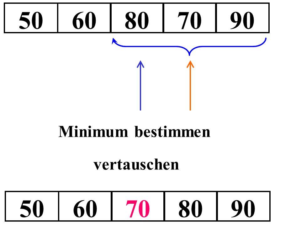 5060807090 Minimum bestimmen vertauschen 5060708090