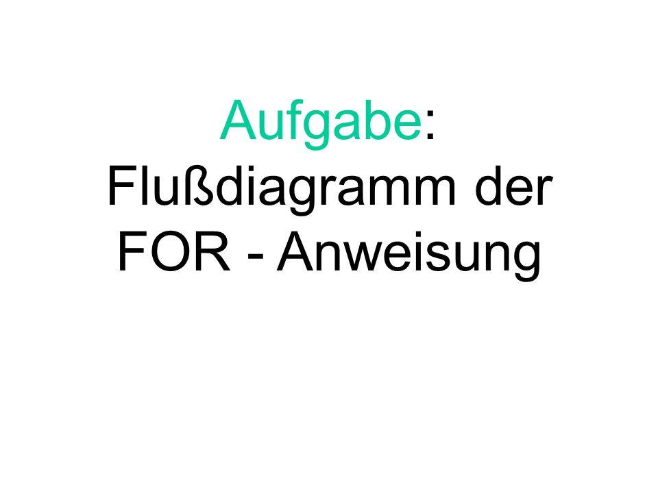 Aufgabe: Flußdiagramm der FOR - Anweisung