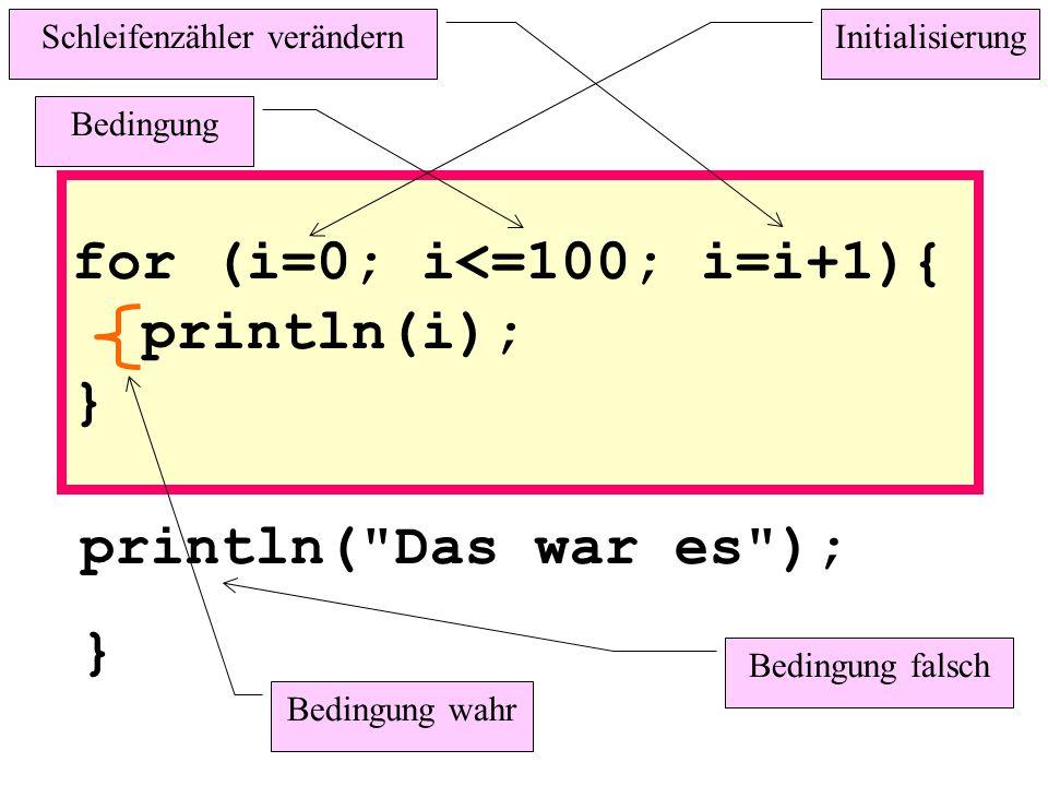 for (i=0; i<=100; i=i+1){ println(i); } Bedingung Bedingung wahr Bedingung falsch println( Das war es ); } InitialisierungSchleifenzähler verändern