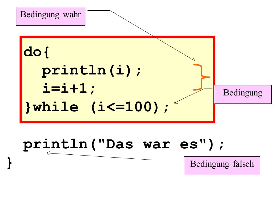 do{ println(i); i=i+1; }while (i<=100); Bedingung Bedingung wahr Bedingung falsch println(