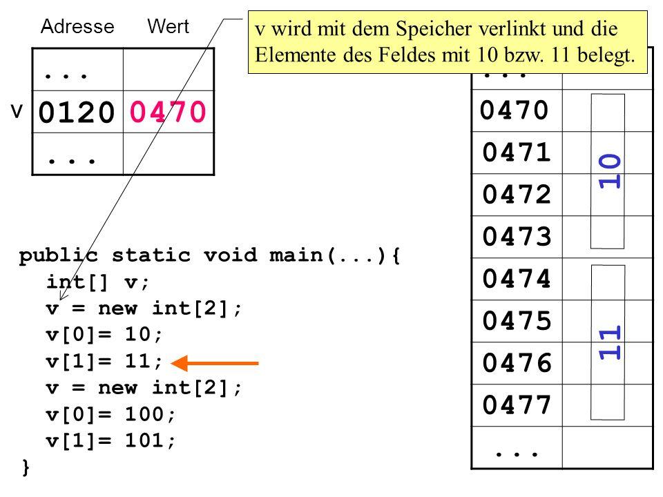 v AdresseWert... 0120... AdresseWert... 0470 0471 0472 0473 0474 0475 0476 0477... 10 11 0470 public static void main(...){ int[] v; v = new int[2]; v
