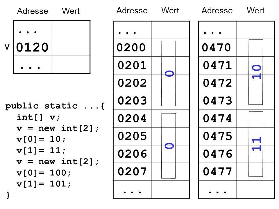 v AdresseWert... 0120 AdresseWert... 0470 0471 0472 0473 0474 0475 0476 0477... 10 11 public static...{ int[] v; v = new int[2]; v[0]= 10; v[1]= 11; v