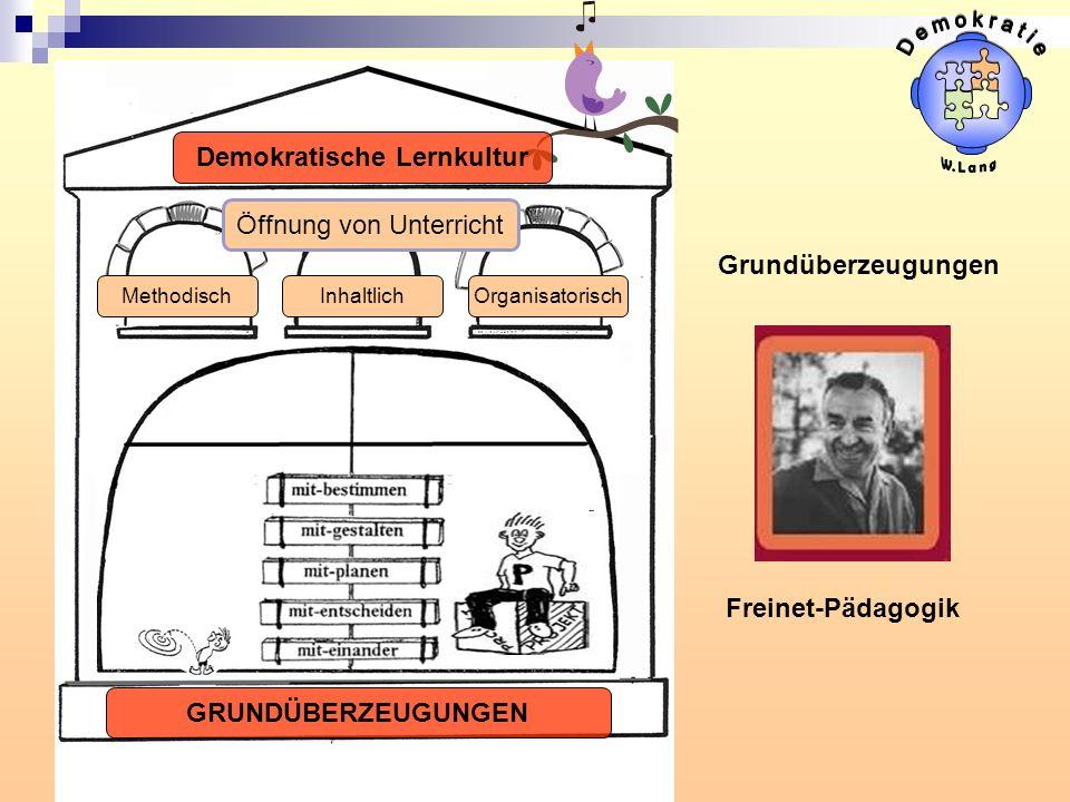 MethodischOrganisatorischInhaltlich Öffnung von Unterricht GRUNDÜBERZEUGUNGEN Demokratische Lernkultur Grundüberzeugungen Freinet-Pädagogik