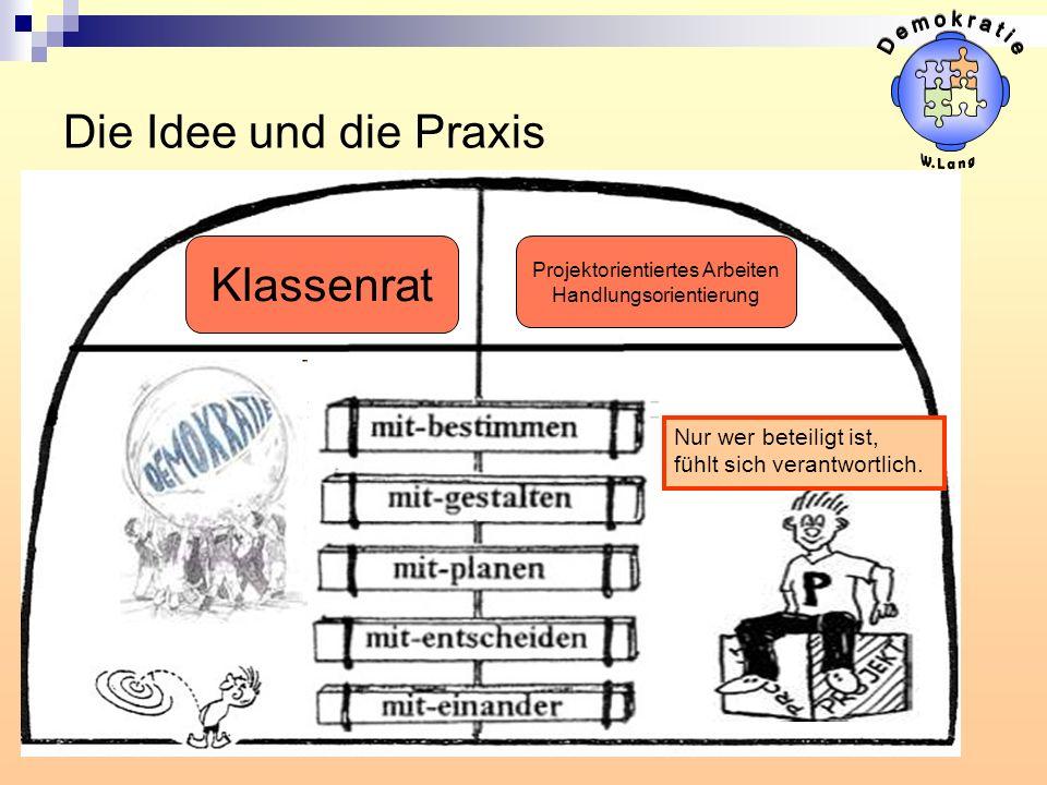 Die Idee und die Praxis Projektorientiertes Arbeiten Handlungsorientierung Klassenrat Nur wer beteiligt ist, fühlt sich verantwortlich.