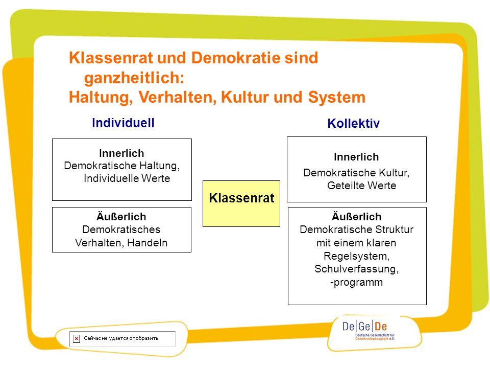 Klassenrat und Demokratie sind ganzheitlich: Haltung, Verhalten, Kultur und System Innerlich Demokratische Kultur, Geteilte Werte Individuell Kollekti