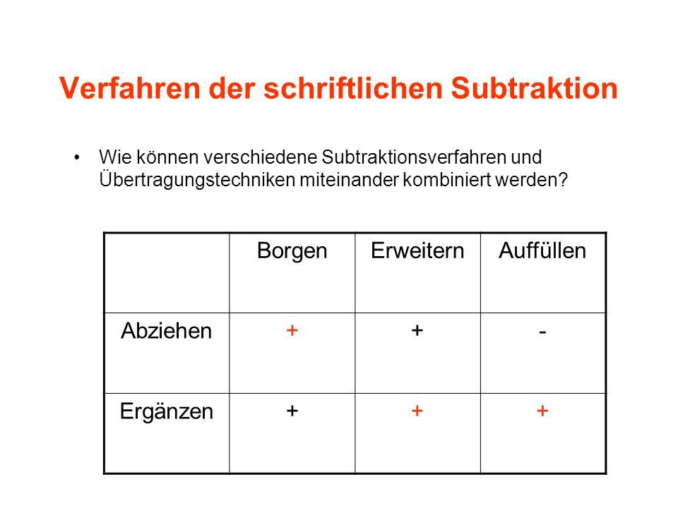 Verfahren der schriftlichen Subtraktion Wie können verschiedene Subtraktionsverfahren und Übertragungstechniken miteinander kombiniert werden? BorgenE