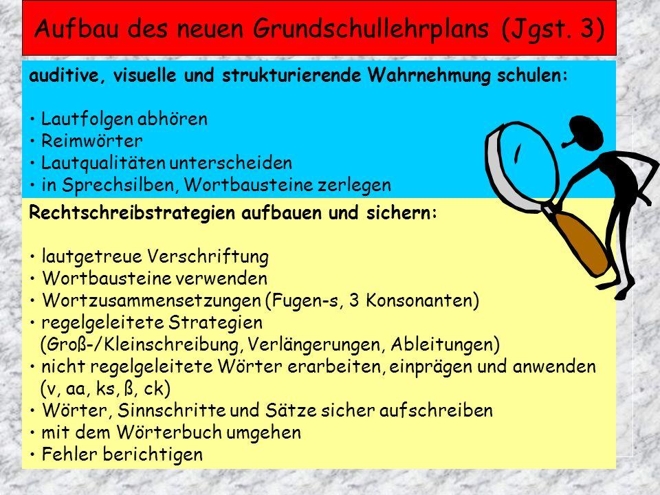 Lösungshilfen nach Oswald Watzke historisch-etymologische Methode Schreibe abstammungsgetreu! phonetische Methode Schreibe lauttreu! grammatisch-logis