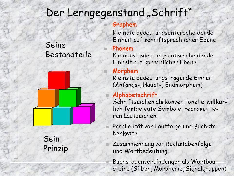 Lösungshilfen nach Oswald Watzke historisch-etymologische Methode Schreibe abstammungsgetreu.