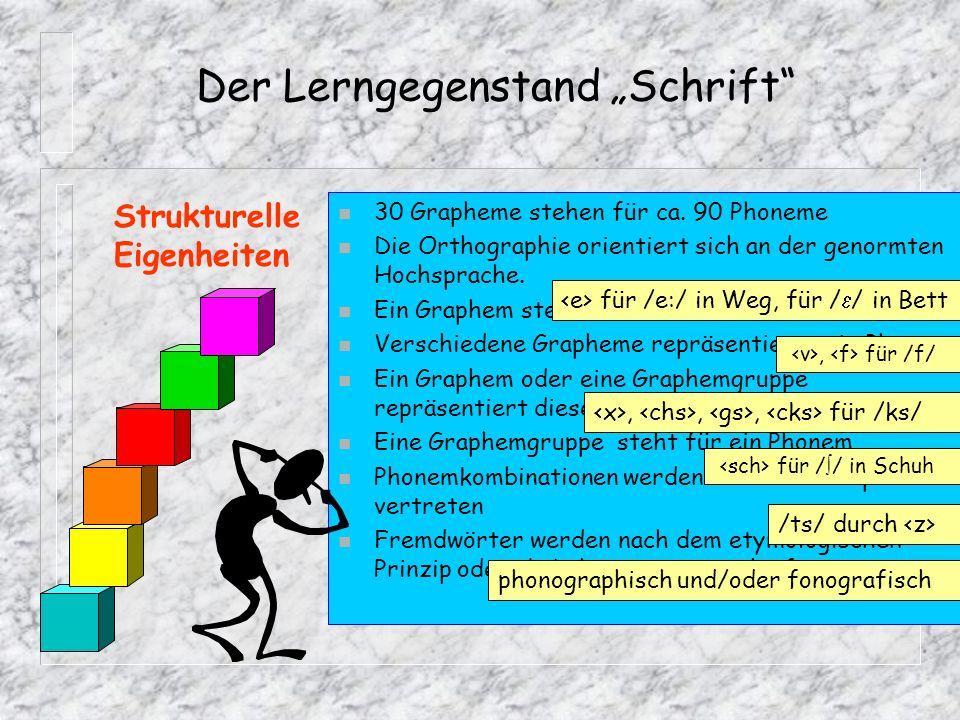 Der Lerngegenstand Schrift n Graphem Kleinste bedeutungsunterscheidende Einheit auf schriftsprachlicher Ebene n Phonem Kleinste bedeutungsunterscheide