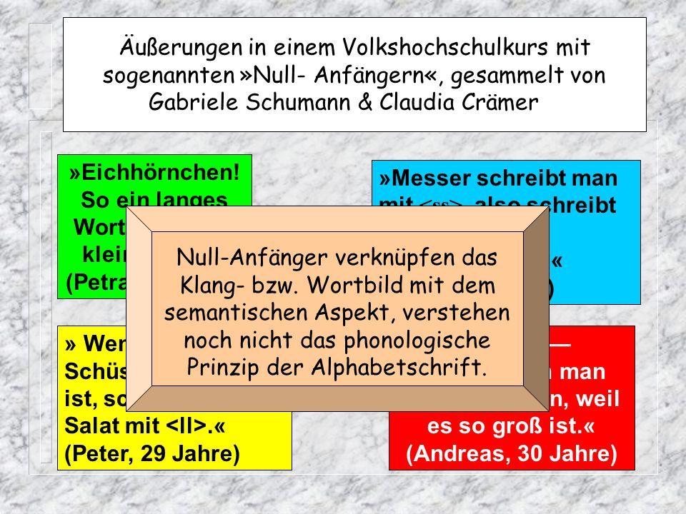 Äußerungen in einem Volkshochschulkurs mit sogenannten »Null- Anfängern«, gesammelt von Gabriele Schumann & Claudia Crämer »Eichhörnchen.