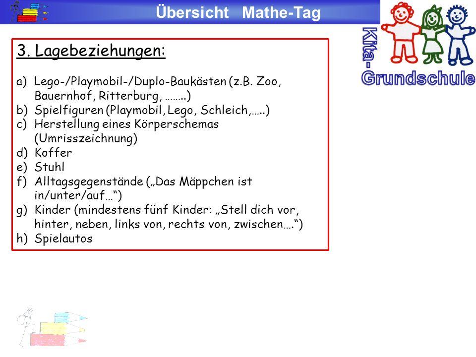 Übersicht Mathe-Tag 3. Lagebeziehungen: a)Lego-/Playmobil-/Duplo-Baukästen (z.B. Zoo, Bauernhof, Ritterburg, ……..) b)Spielfiguren (Playmobil, Lego, Sc