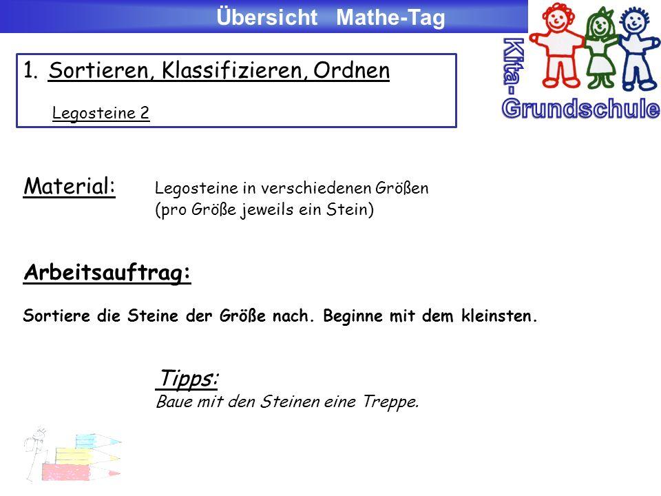 Mathe-Tag Urkunde Name: hier_einsetzen hat am Tag der Mathematik der Grundschule hier_einsetzen teilgenommen.