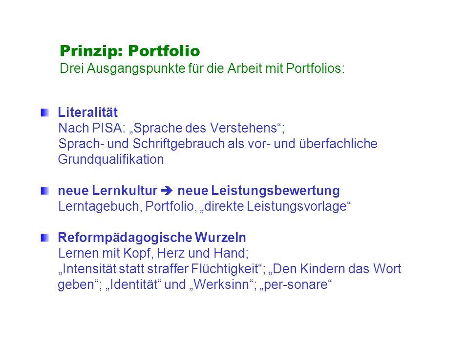 Prinzip: Portfolio Drei Ausgangspunkte für die Arbeit mit Portfolios: Literalität Nach PISA: Sprache des Verstehens; Sprach- und Schriftgebrauch als v