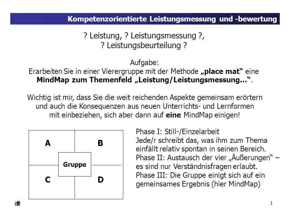 12 Kompetenzorientierte Leistungsmessung und -bewertung Unübersichtliche Fülle der Kompetenzstandards Im Bildungsplan für B.-W.