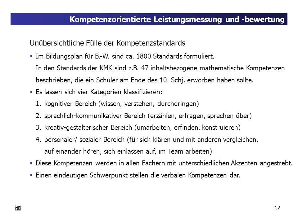 12 Kompetenzorientierte Leistungsmessung und -bewertung Unübersichtliche Fülle der Kompetenzstandards Im Bildungsplan für B.-W. sind ca. 1800 Standard