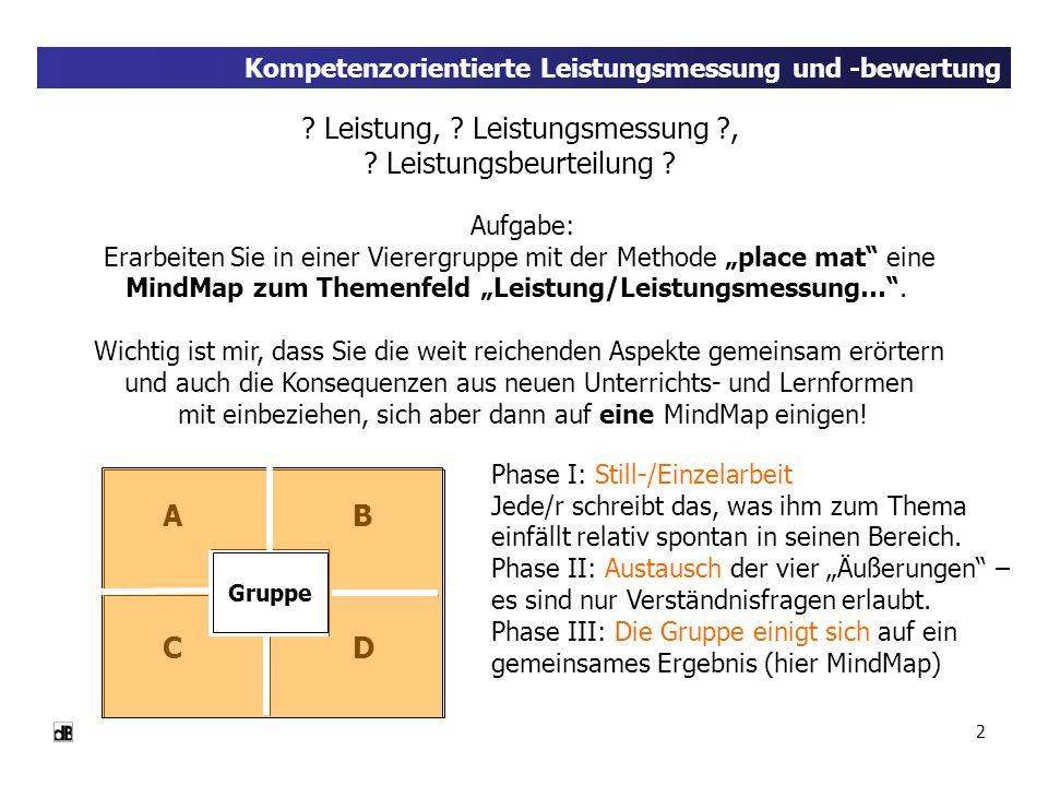 3 Kompetenzorientierte Leistungsmessung und -bewertung Zwei Versuche, den Begriff Kompetenz zu definieren: 1.