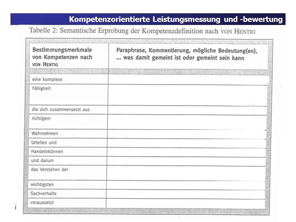19 Kompetenzorientierte Leistungsmessung und -bewertung E i n s c h u b : Kompetenzorientierte Leistungsmessung sollte auf kompetenzorientierter Planung aufbauen.