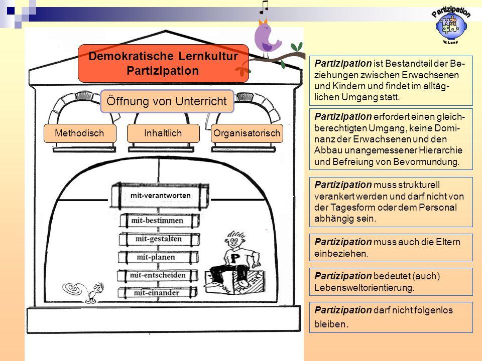MethodischOrganisatorischInhaltlich Öffnung von Unterricht Demokratische Lernkultur Partizipation Partizipation ist Bestandteil der Be- ziehungen zwischen Erwachsenen und Kindern und findet im alltäg- lichen Umgang statt.