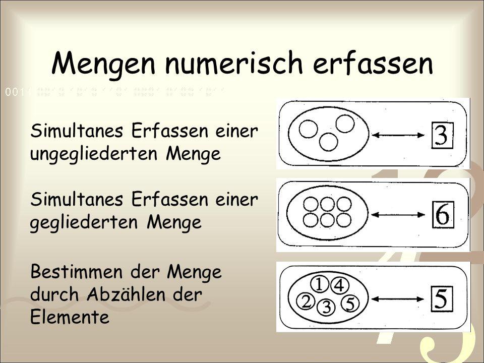 Mengen numerisch erfassen Simultanes Erfassen einer ungegliederten Menge Simultanes Erfassen einer gegliederten Menge Bestimmen der Menge durch Abzähl