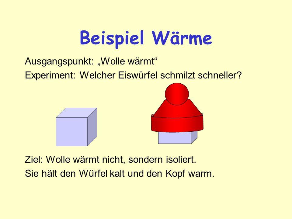 Beispiel Wärme Ausgangspunkt: Wolle wärmt Experiment: Welcher Eiswürfel schmilzt schneller? Ziel: Wolle wärmt nicht, sondern isoliert. Sie hält den Wü