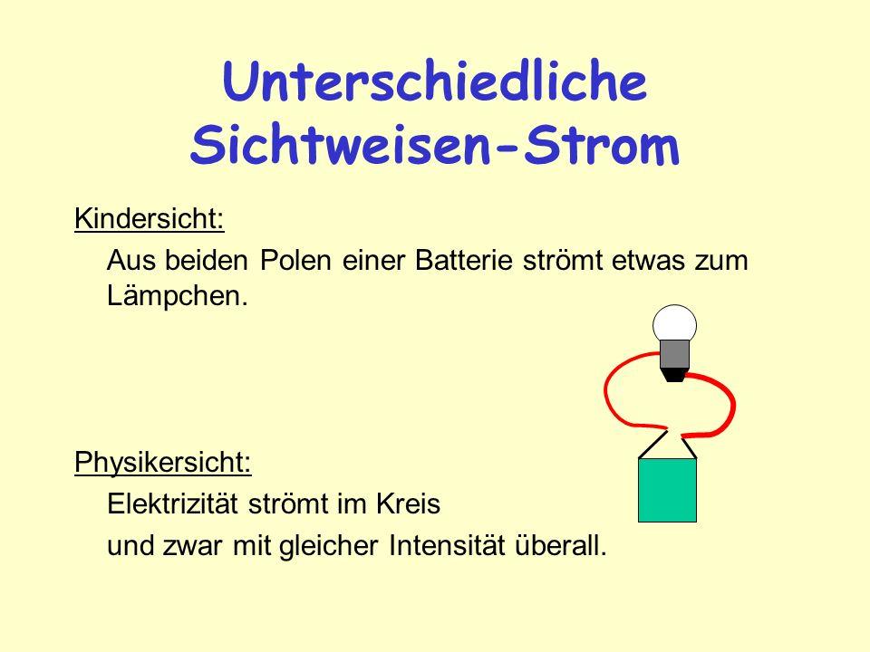 Unterschiedliche Sichtweisen-Strom Kindersicht: Aus beiden Polen einer Batterie strömt etwas zum Lämpchen. Physikersicht: Elektrizität strömt im Kreis