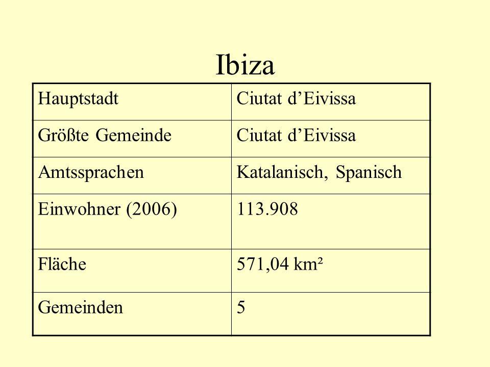 HauptstadtCiutat dEivissa Größte GemeindeCiutat dEivissa AmtssprachenKatalanisch, Spanisch Einwohner (2006)113.908 Fläche571,04 km² Gemeinden5