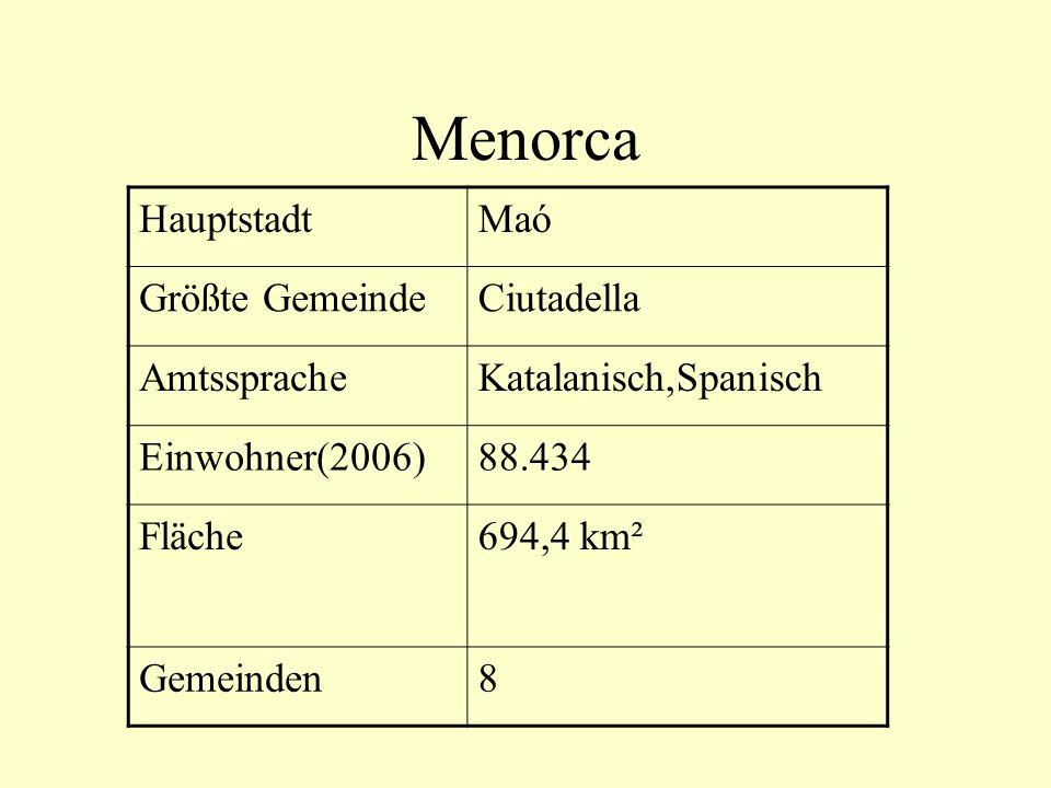 HauptstadtMaó Größte GemeindeCiutadella AmtsspracheKatalanisch,Spanisch Einwohner(2006)88.434 Fläche694,4 km² Gemeinden8