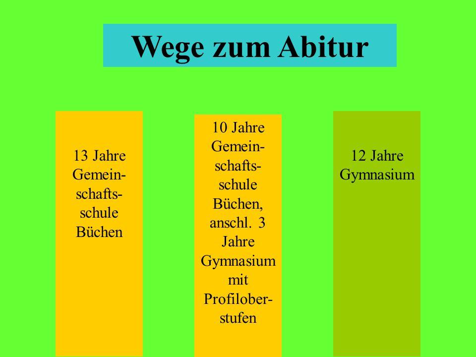 Wege zum Abitur 13 Jahre Gemein- schafts- schule Büchen 10 Jahre Gemein- schafts- schule Büchen, anschl. 3 Jahre Gymnasium mit Profilober- stufen 12 J