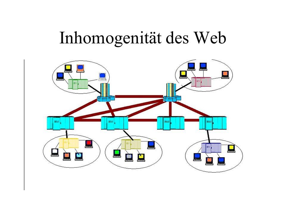 Inhomogenität des Web