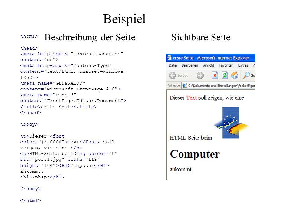 Beispiel erste Seite Dieser Text soll zeigen, wie eine HTML-Seite beim Computer ankommt. Beschreibung der Seite Sichtbare Seite
