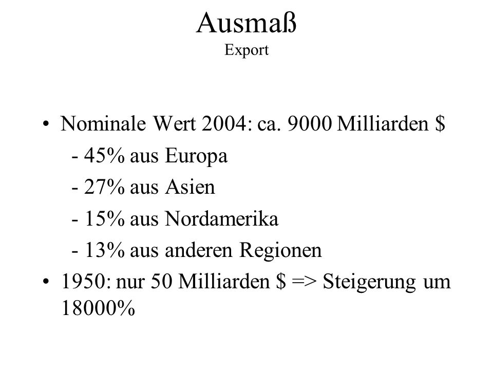 Ausmaß Export Nominale Wert 2004: ca. 9000 Milliarden $ - 45% aus Europa - 27% aus Asien - 15% aus Nordamerika - 13% aus anderen Regionen 1950: nur 50