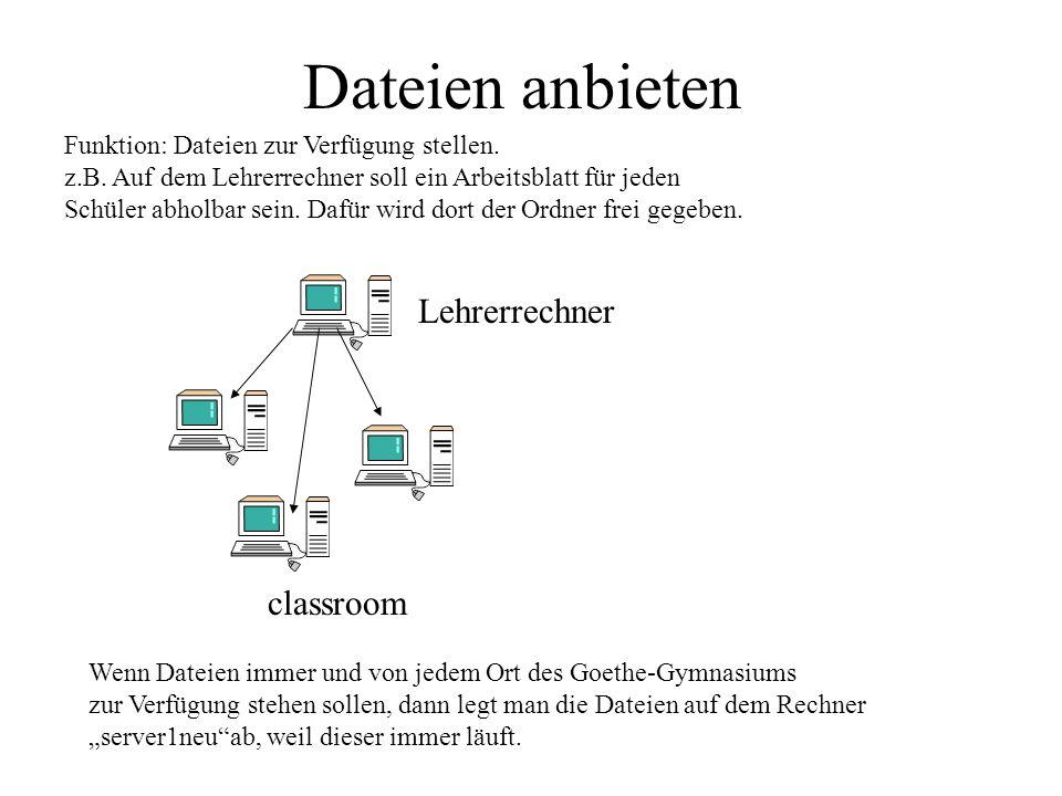 Dateien anbieten classroom Funktion: Dateien zur Verfügung stellen. z.B. Auf dem Lehrerrechner soll ein Arbeitsblatt für jeden Schüler abholbar sein.