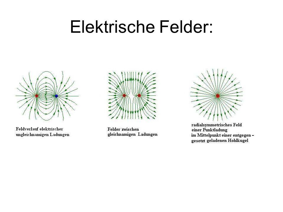 Elektrische Felder: