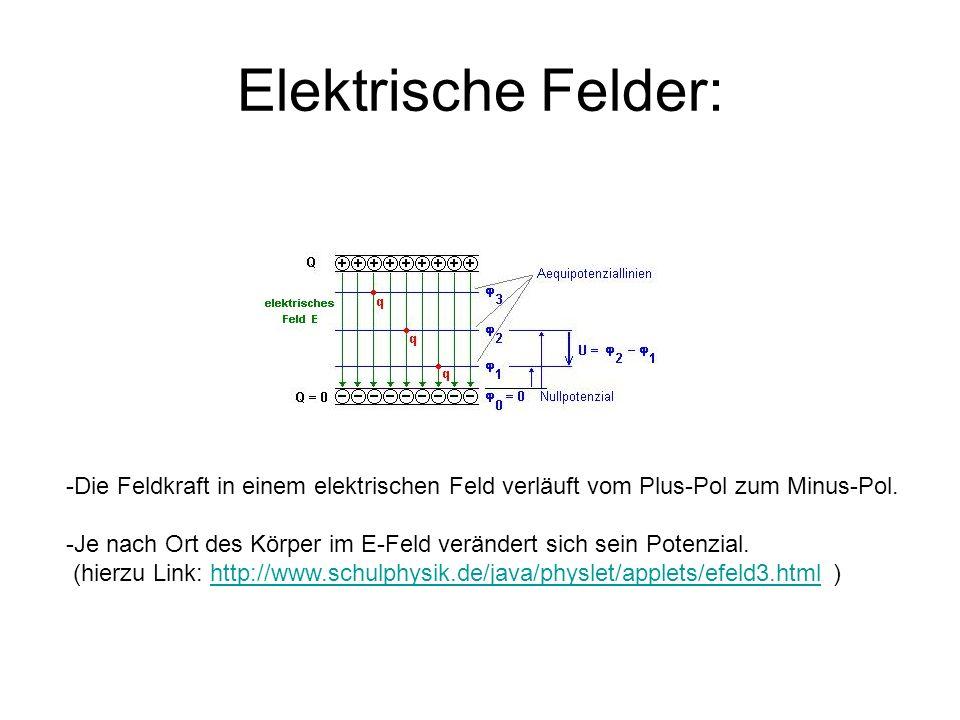 -Die Feldkraft in einem elektrischen Feld verläuft vom Plus-Pol zum Minus-Pol. -Je nach Ort des Körper im E-Feld verändert sich sein Potenzial. (hierz