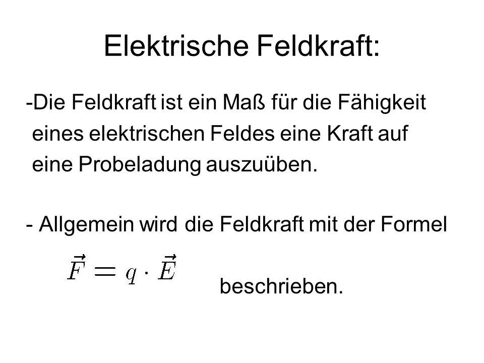 Elektrische Feldkraft: - Allgemein wird die Feldkraft mit der Formel beschrieben. -Die Feldkraft ist ein Maß für die Fähigkeit eines elektrischen Feld