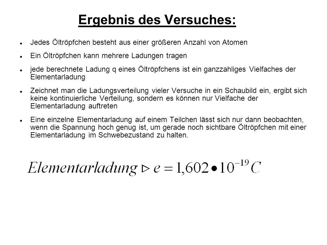 Zusatzberechnungen zum Radius der Tröpfchen: Man kann das zweite Problem umgehen, indem man den Radius durch eine zusätzliche Berechnung bestimmt. Daz