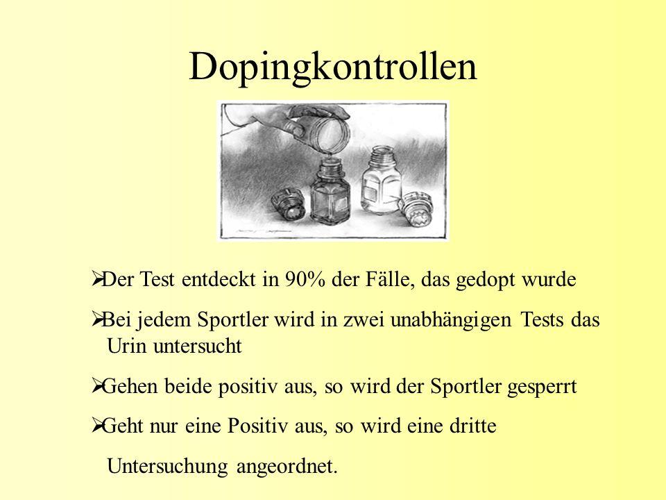 Dopingkontrollen Der Test entdeckt in 90% der Fälle, das gedopt wurde Bei jedem Sportler wird in zwei unabhängigen Tests das Urin untersucht Gehen bei
