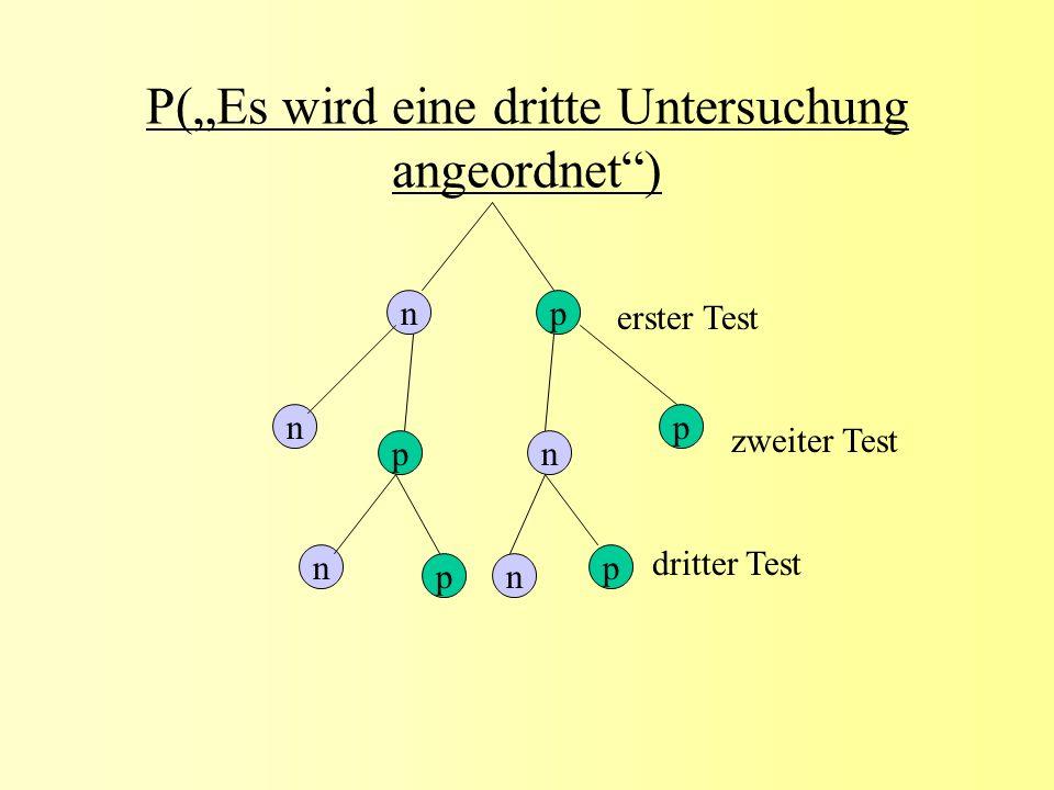 P(Es wird eine dritte Untersuchung angeordnet) n np n n n p p p p erster Test zweiter Test dritter Test