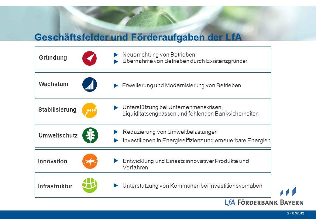 2 07/2012 Gründung Wachstum Stabilisierung Umweltschutz Innovation Neuerrichtung von Betrieben Übernahme von Betrieben durch Existenzgründer Unterstüt