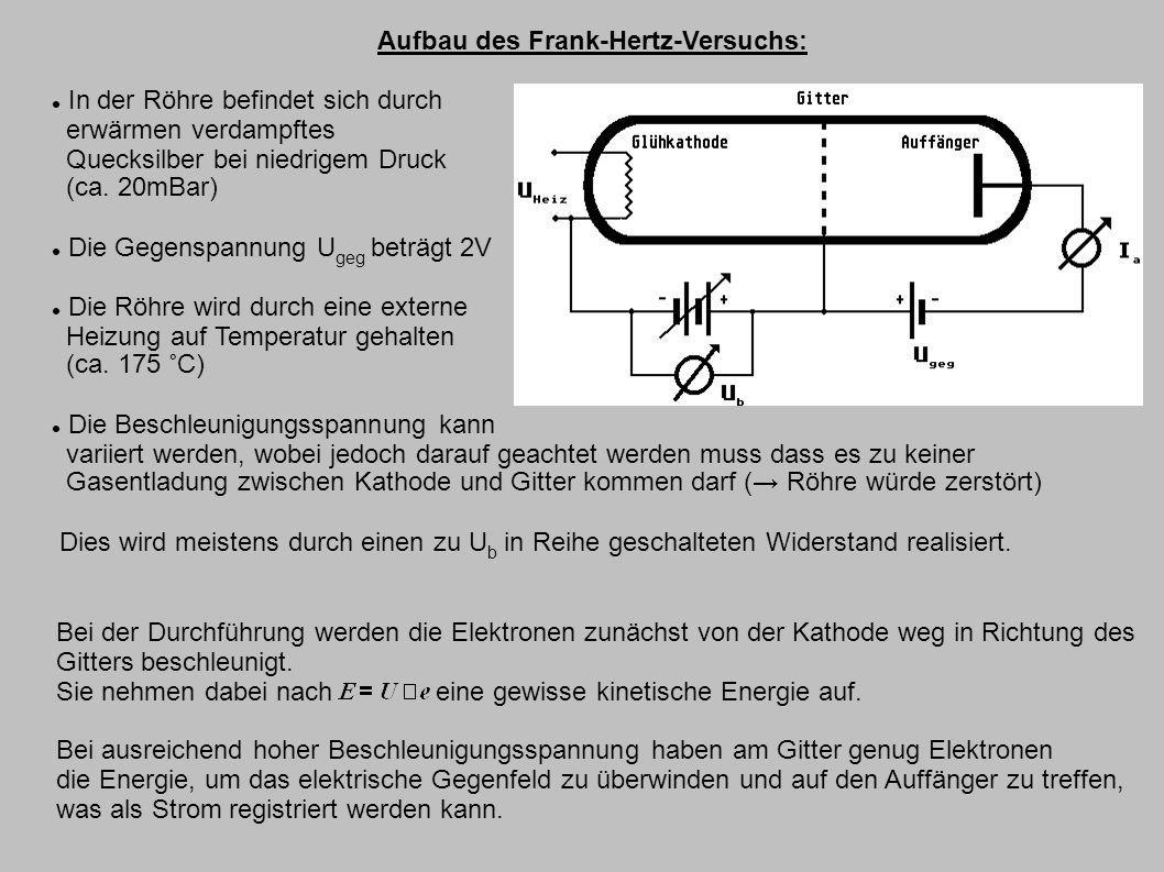 Aufbau des Frank-Hertz-Versuchs: In der Röhre befindet sich durch erwärmen verdampftes Quecksilber bei niedrigem Druck (ca. 20mBar) Die Gegenspannung
