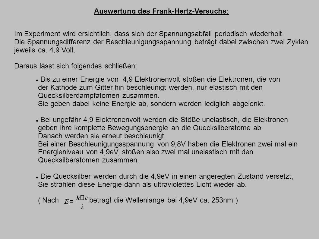 Auswertung des Frank-Hertz-Versuchs: Im Experiment wird ersichtlich, dass sich der Spannungsabfall periodisch wiederholt. Die Spannungsdifferenz der B