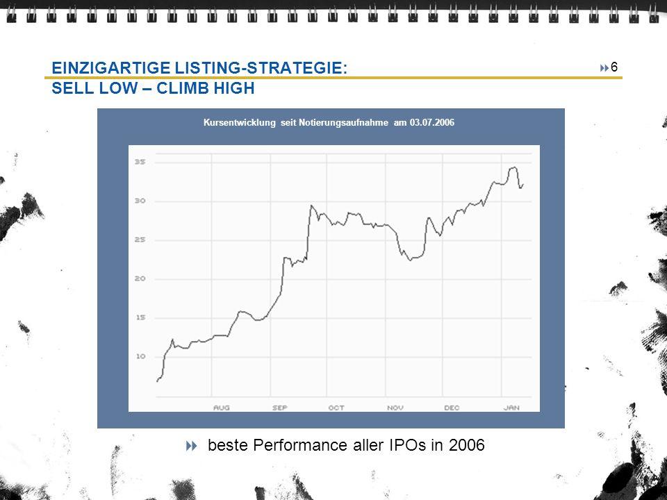 6 EINZIGARTIGE LISTING-STRATEGIE: SELL LOW – CLIMB HIGH Kursentwicklung seit Notierungsaufnahme am 03.07.2006 beste Performance aller IPOs in 2006