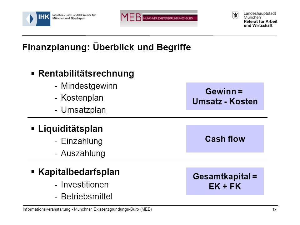 Informationsveranstaltung - Münchner Existenzgründungs-Büro (MEB) 19 Rentabilitätsrechnung -Mindestgewinn -Kostenplan -Umsatzplan Liquiditätsplan -Einzahlung -Auszahlung Kapitalbedarfsplan -Investitionen -Betriebsmittel Finanzplanung: Überblick und Begriffe Cash flow Gewinn = Umsatz - Kosten Gesamtkapital = EK + FK