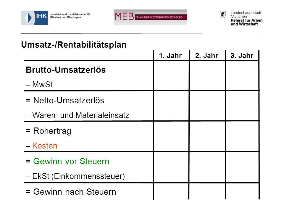 Informationsveranstaltung - Münchner Existenzgründungs-Büro (MEB) 23 Brutto-Umsatzerlös – MwSt = Netto-Umsatzerlös – Waren- und Materialeinsatz = Rohertrag – Kosten = Gewinn vor Steuern – EkSt (Einkommenssteuer) = Gewinn nach Steuern 1.